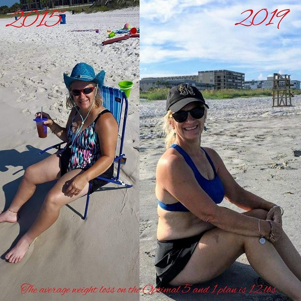 beachtransformation