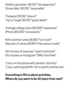 lifepriorities